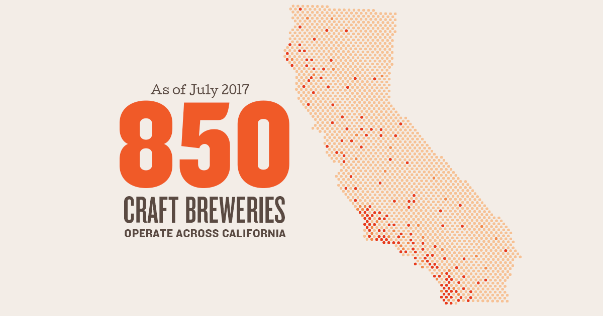 850 Breweries Now Operate in California