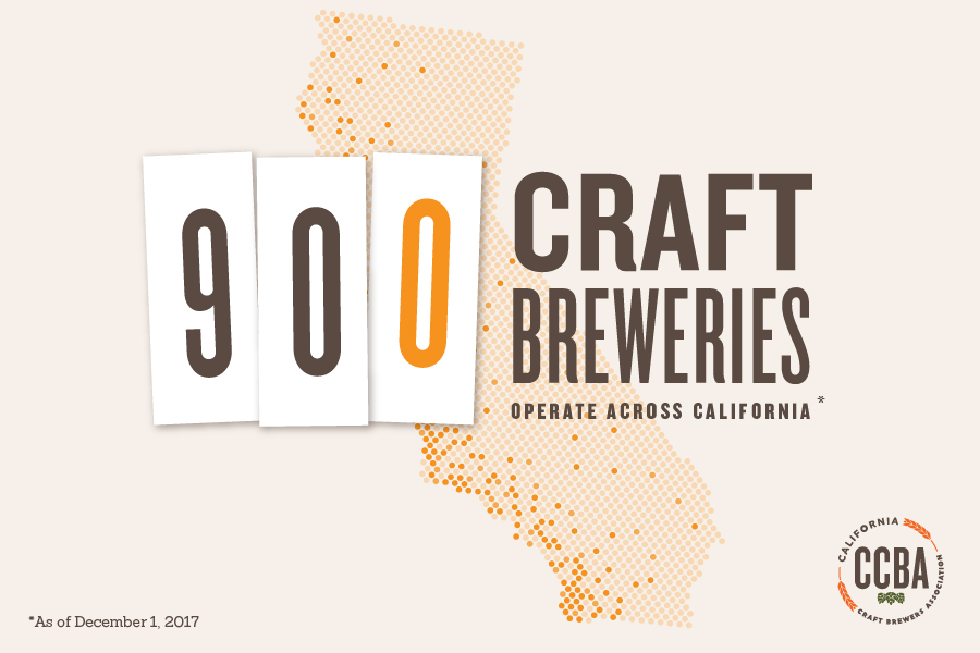 Number of Breweries in California Reaches New Record
